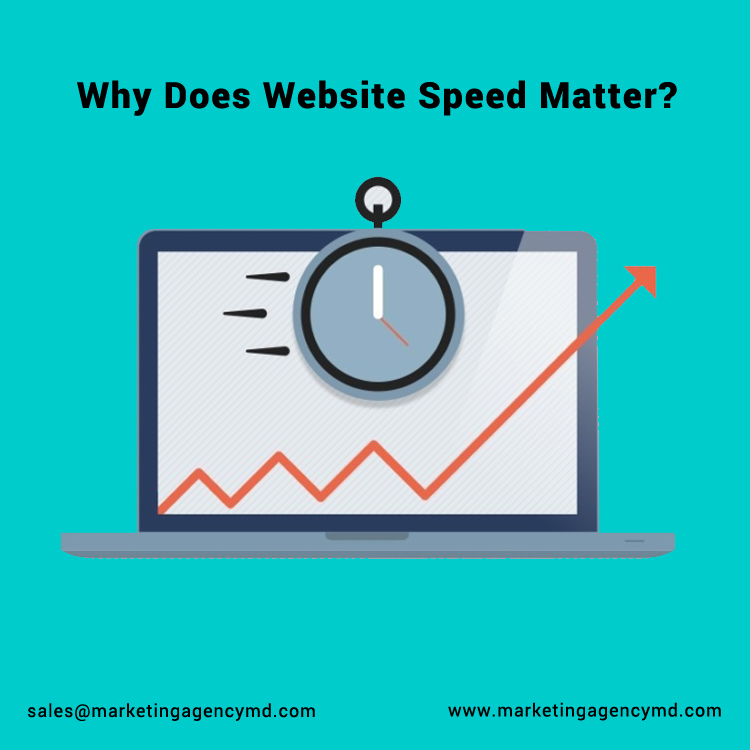 Why Does Website Speed Matter